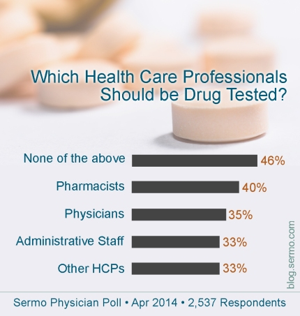 should doctors be drug tested, should physicians be drug tested