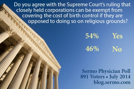 SCOTUS birth control poll