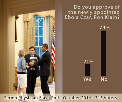 Ron Klain poll, doctors and Ebola Czar