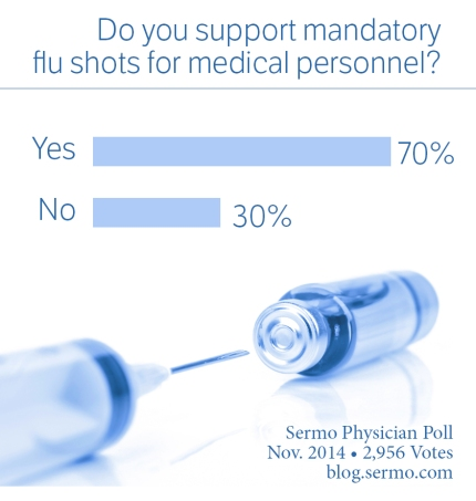 flu poll, flu vaccination poll